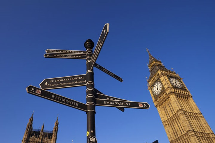 England, London, Palace of Westminster, Sign Post and Big Ben